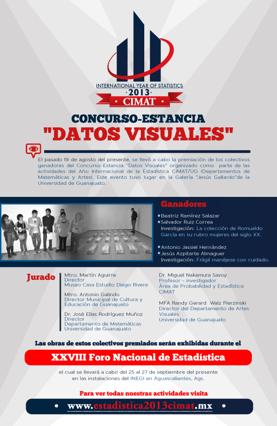 Datos Visuales